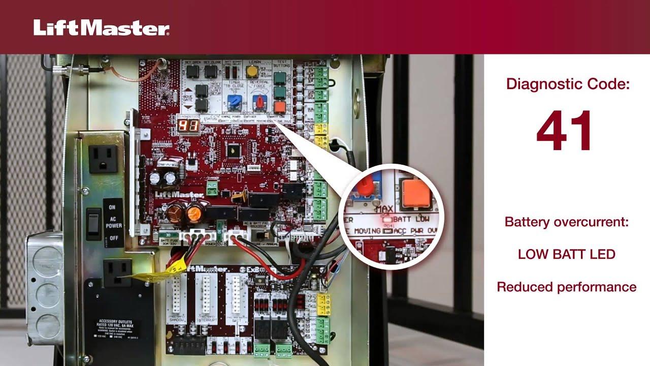 Error-Code-41-Gate-Opener-Battery-Overcurrent-LiftMaster