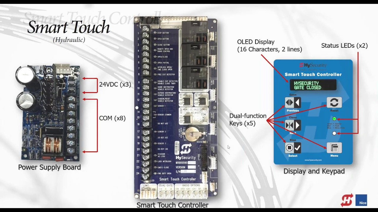 HySecurity-Smart-Touch-and-Smart-DC-Controller-Secrets