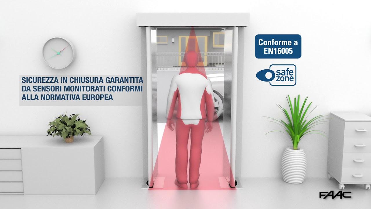 Porta-Automatica-Rototraslante-FAAC-GBF-1500-1600